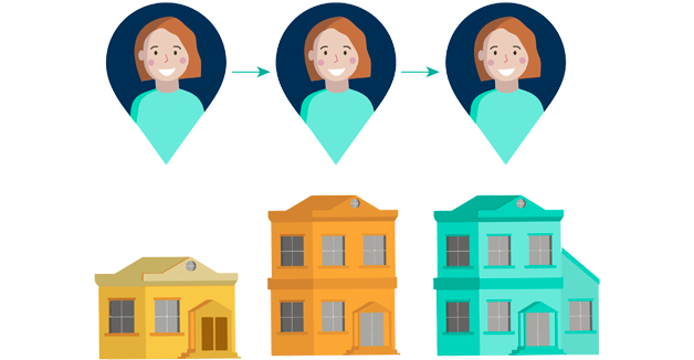 Tenant residential history check