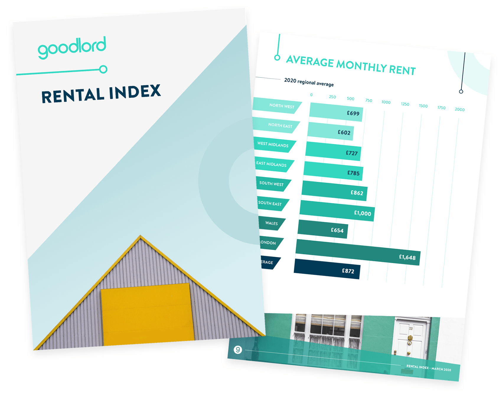 Goodlord Rental Index August